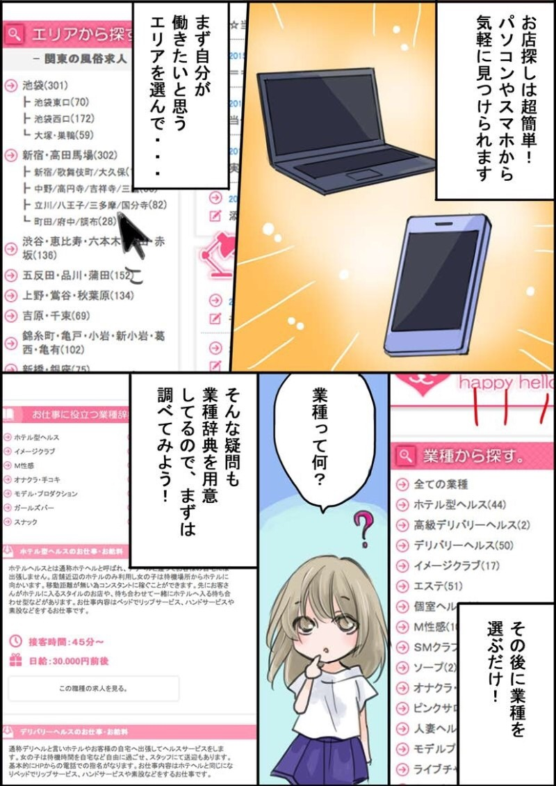 ハピハロ(ハッピーハローワーク)の紹介マンガ(page2)