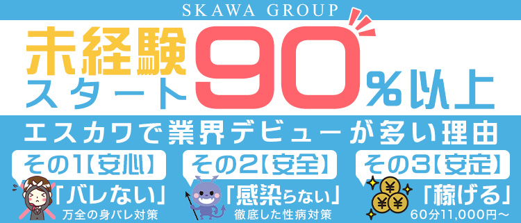 デリヘル・Skawaii 大阪