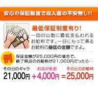 福岡・個室ヘルス・福岡DEまっとる。の高収入求人情報 PRポイント