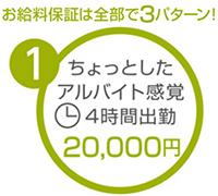 池袋・ハグ専門店・たまご以上ひよこ未満の高収入求人情報 PRポイント